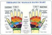 hand therapeutic